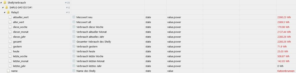 Screenshot der verfügbaren Variablen